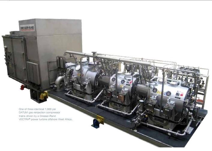 DATUM® Centrifugal Compressors