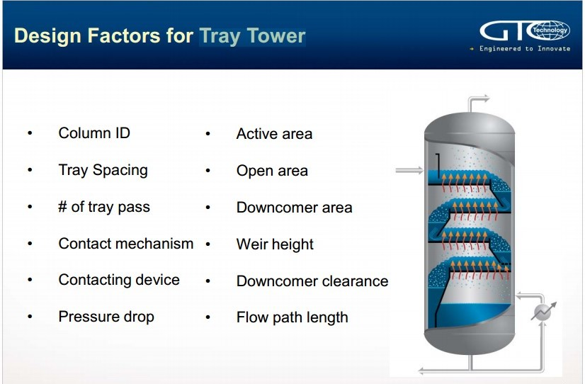 High Performance Fractionation Tray Towers